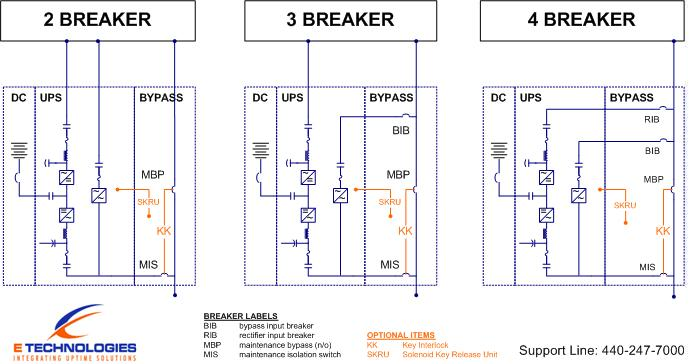 UPS Byp Panels - E Technologies, Inc. Ups Byp Wiring Diagram on